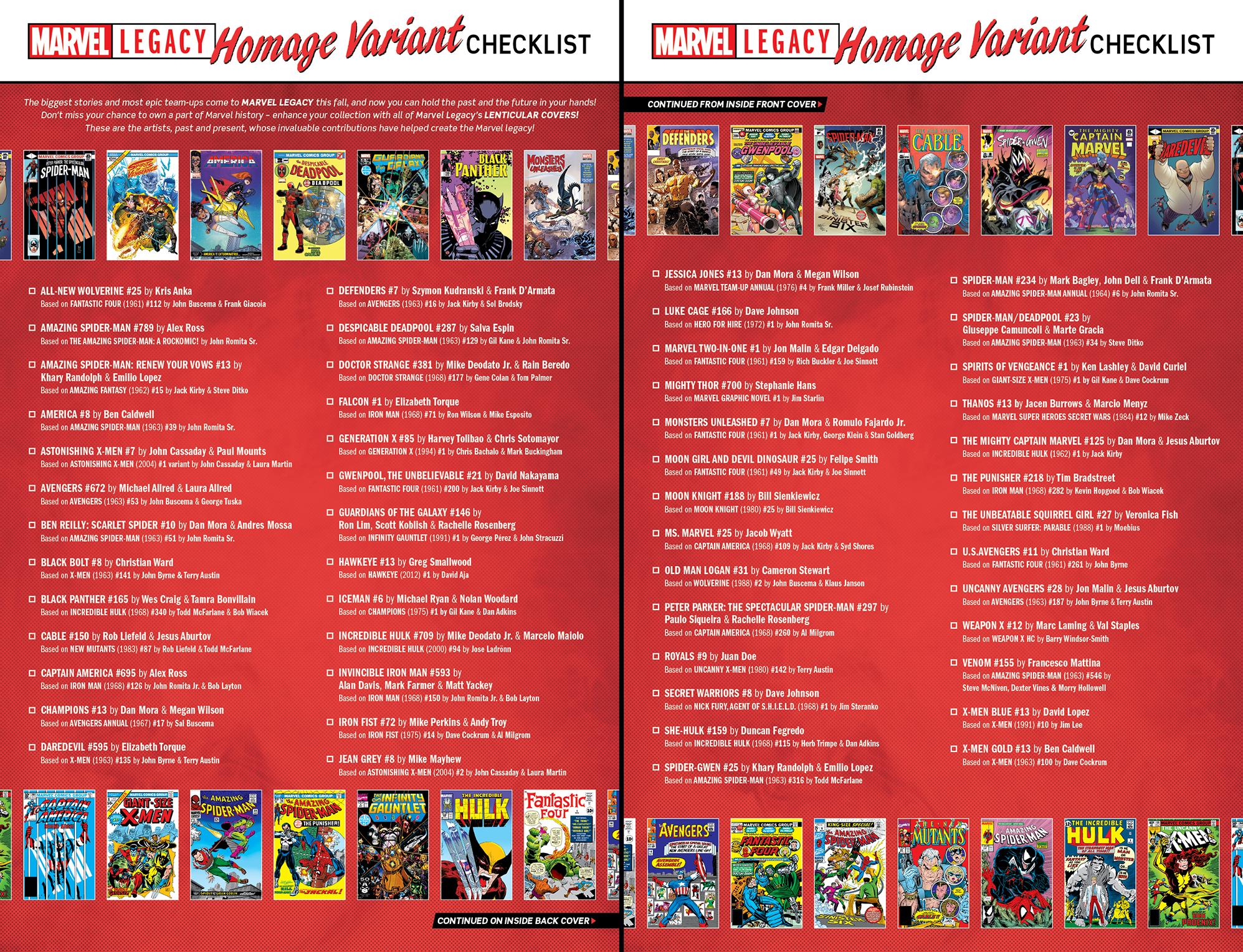 Legacy Variant Checklist