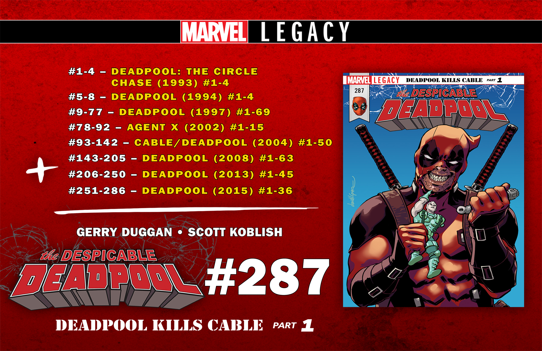 Deadpool #287