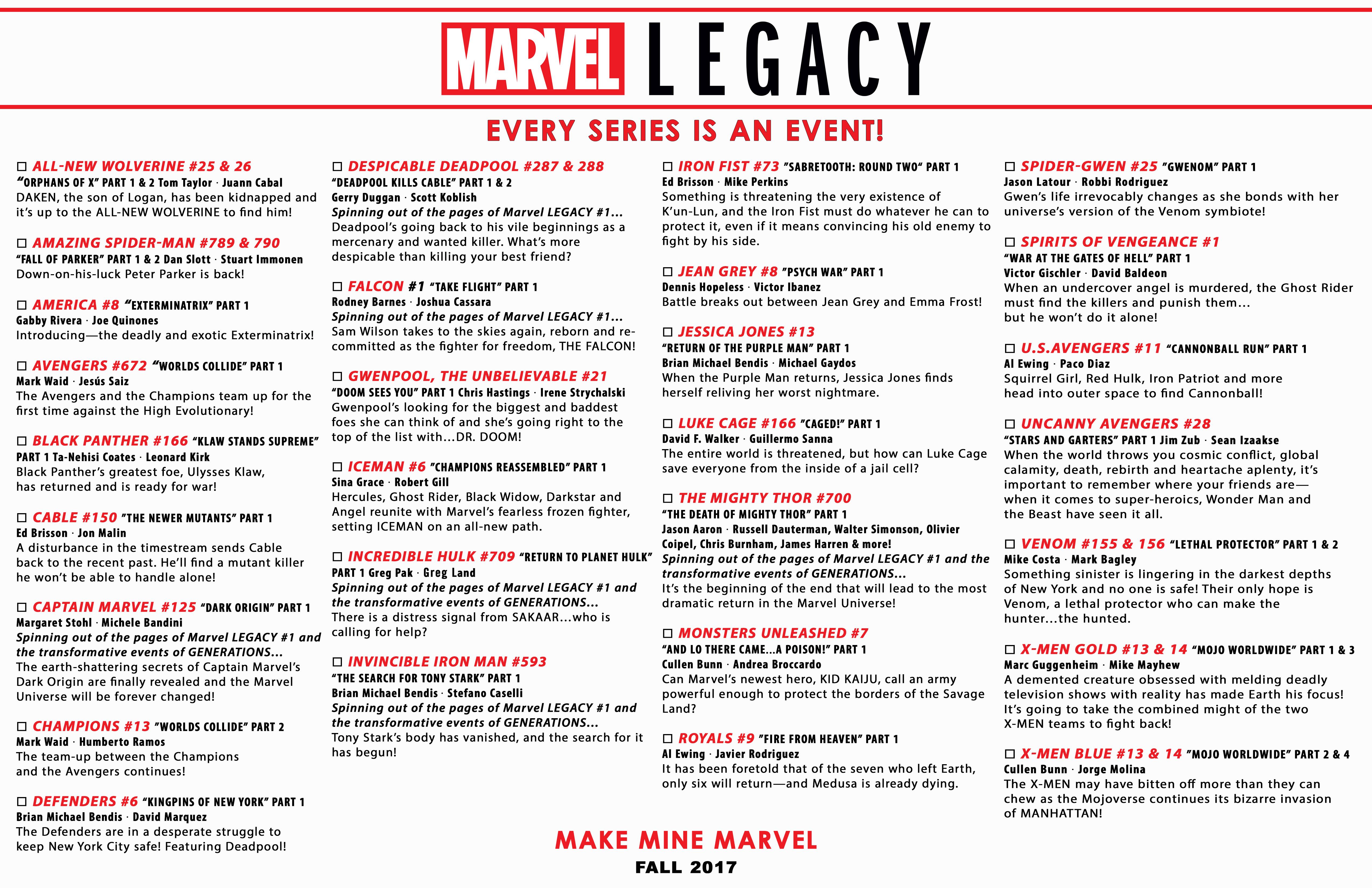 Story Arc Checklist!